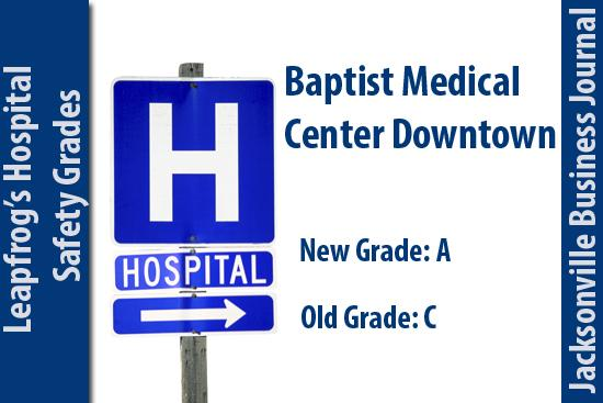 Click through the slideshow to see the grades of all the hospitals.
