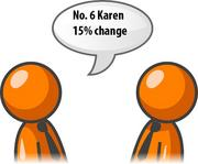 Requests for Karen interpreters increased 15 percent in the fourth quarter of 2011.