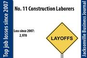In 2007 there were 5,340 Construction Laborers. In 2011 there were 2,370.