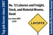 In 2007 there were 11,560 Laborers and Freight, Stock, and Material Movers, Hand. In 2011 there were 8,750.