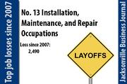 In 2007 there were 27,070 Installation, Maintenance, and Repair Occupations. In 2011 there were 24,580.