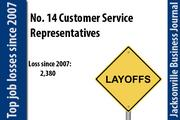 In 2007 there were 19,420 Customer Service Representatives. In 2011 there were 17,040.