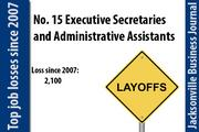 In 2007 there were 7,380 Executive Secretaries and Administrative Assistants. In 2011 there were 5,280.