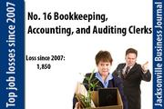 In 2007 there were 9,500 Bookkeeping, Accounting, and Auditing Clerks. In 2011 there were 7,650.
