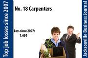 In 2007 there were 3,990 Carpenters. In 2011 there were 2,360.