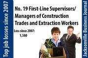 In 2007 there were 4,560 First-Line Supervisors/Managers of Construction Trades and Extraction Workers. In 2011 there were 2,980.