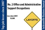 In 2007 there were 127,340 Office and Administrative Support Occupations. In 2011 there were 117,260.