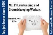 In 2007 there were 5,310 Landscaping and Groundskeeping Workers jobs. In 2011 there were 3,980.
