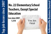 In 2007 there were 6,920 Elementary School Teachers, Except Special Education jobs. In 2011 there were 5,610.