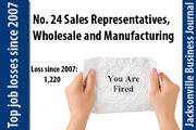 In 2007 there were  7,040 Sales Representatives, Wholesale and Manufacturing, Except Technical and Scientific Products jobs. In 2011 there were 5,820.