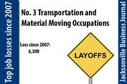 In 2007 there were 47,310 Transportation and Material Moving Occupations. In 2011 there were 41,010.