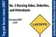 In 2007 there were 6,020 Nursing Aides, Orderlies, and Attendants. In 2011 there were 681.