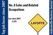 In 2007 there were 73,090 Sales and Related Occupations. In 2011 there were 69,820.