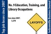 In 2007 there were 31,570 Education, Training, and Library Occupations. In 2011 there were 28,300.