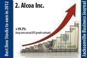 Alcoa Inc. (NYSE: AA).