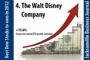 The Walt Disney Company (NYSE: DIS).