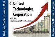 United Technologies Corporation (NYSE: UTX).