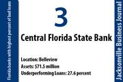 Central Florida State Bank, Belleview  Of the bank's $71.5 million in total assets, 27.6 percent were nonperforming on Dec. 31. The bank had a net loss of $5.6 million for 2011. Central Florida State Bank failed on Jan. 20 and was acquired by CenterState Bank of Florida.