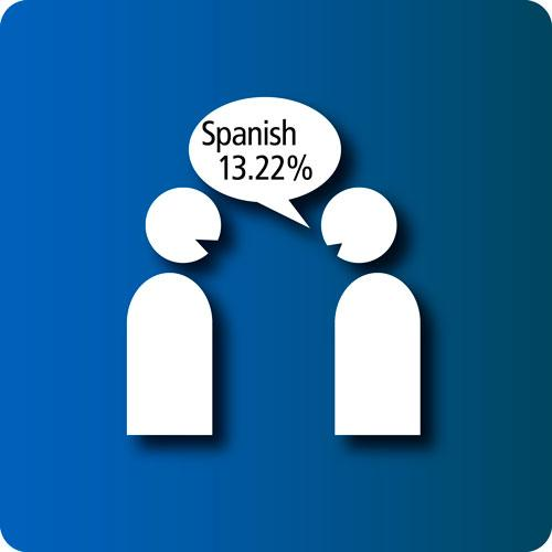 Spanish was the No. 1 requested language for interpreters in Jacksonville.