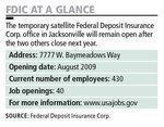 Jacksonville FDIC needs more employees