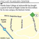 FSCJ plans south Duval County campus