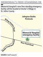 Hospital eyes St. Johns expansion