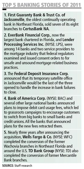 No failures in 2011, but more banks changed hands