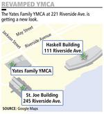 Riverside YMCA may move closer to the river