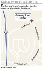 Gateway Town Center's future uncertain — again