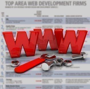No 1 Kansas City Area Web Development Firm Vml Kansas City Business Journal