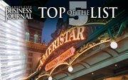 No. 2 Ameristar Casino Hotel Kansas City 3200 N. Ameristar Drive, Kansas City, MO 64161 2011 attendance: 3,364,177