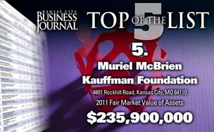 Muriel Kauffman Foundation