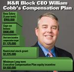 New H&R Block CEO <strong>Cobb</strong> gets $900,000 sign-on bonus