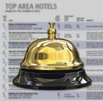 Top of the List: Kansas City-area hotels