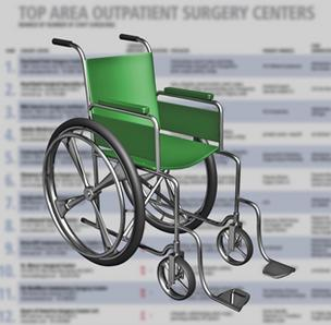 Kansas City-area outpatient surgery centers list