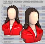 The List: Kansas City's largest women-owned businesses
