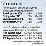 Changing market redirects Garmin effort