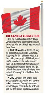 American Century, M&I deals help import Canadian banks