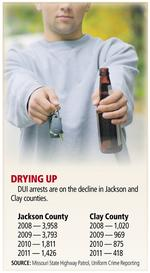 DUI defense presents an intoxicating elixir of trial work, science, attorneys say