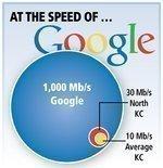 Google finds a willing gigabit player in Kansas City, Kan.