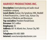 Harvest Productions' Plaza lights gig joins a string of recent successes