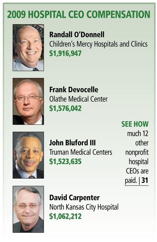 Nonprofit hospitals don't scrimp on CEOs' pay - Kansas City