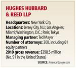 NYC-based Hughes Hubbard & Reed will open office in Kansas City