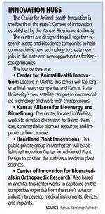 Kansas Bioscience Authority animal health center aims to turn ideas into products