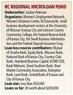 KC Regional Micro Loan Program doubles initial fundraising goal