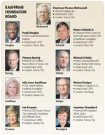 Kauffman Foundation's board becomes more local as new CEO decision looms