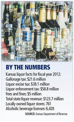 Kansas liquor stores fear allowing grocery sales would dry out business