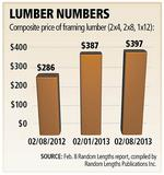 Homebuilding rally poses knotty issue: spike in lumber, other material costs
