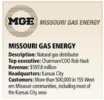 MGE's efficiency rebates draw scrutiny from Missouri Office of Public Counsel