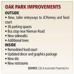 Transportation district helps drive Oak Park's makeover